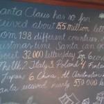 Santa Letter Statistics